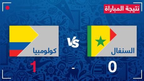 كولومبيا تتغلب على السنغال وبولندا تفوز على اليابان.. إنجلترا تقابل بلجيكا وبنما تلاقي تونس