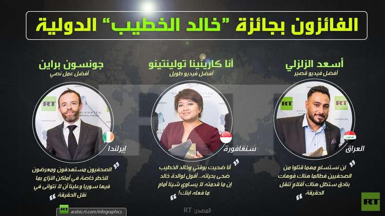 الفائزون بجائزة خالد الخطيب الدولية