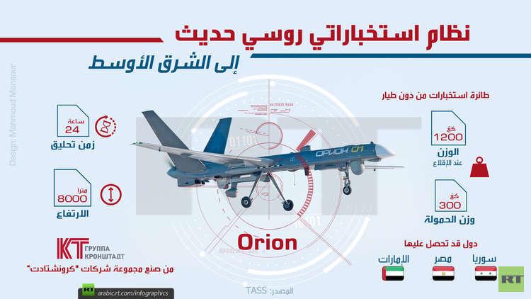 بلد شرق اوسطي هو اول زبون لطائره Orion-E المسيره الروسيه الصنع  5b840f1ed43750b6178b45a6