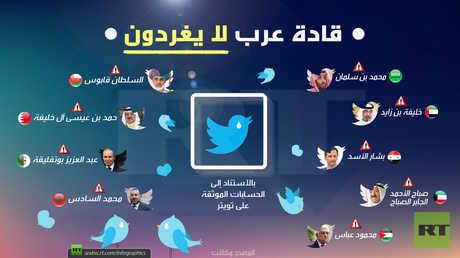 قادة عرب لا يغردون