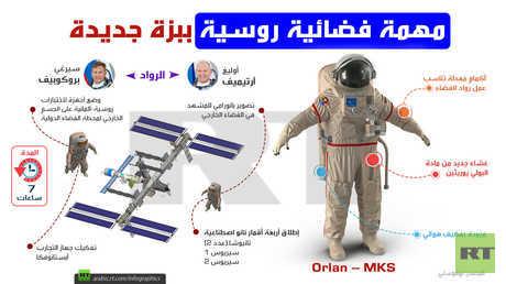مهمة فضائية روسية ببزة جديدة