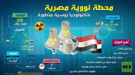 محطة نووية مصرية بتكنولوجيا روسية متطورة
