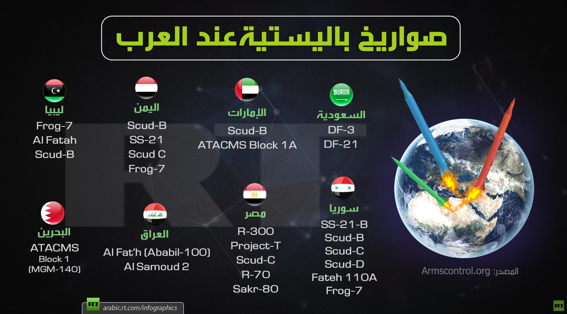 صواريخ باليستية عند العرب