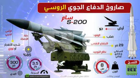 صاروخ الدفاع الجوي الروسي سام إس 200