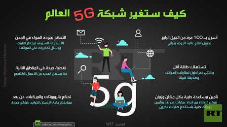 كيف ستغير شبكة 5G العالم