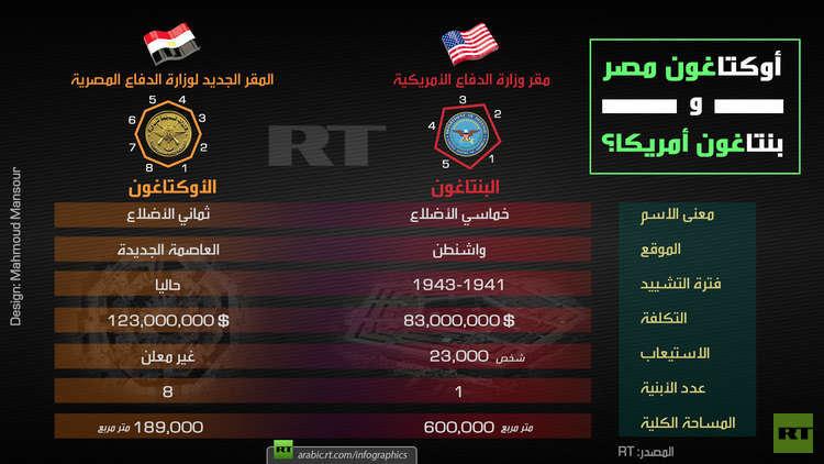 The Octagon :  مقر جديد لوزارة الدفاع المصرية  في العاصمة الإدارية الجديدة 5bf8155a95a597cd6e8b4579