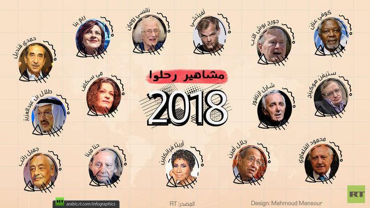 مشاهير رحلوا في 2018