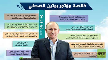خلاصة مؤتمر بوتين الصحفي 2018