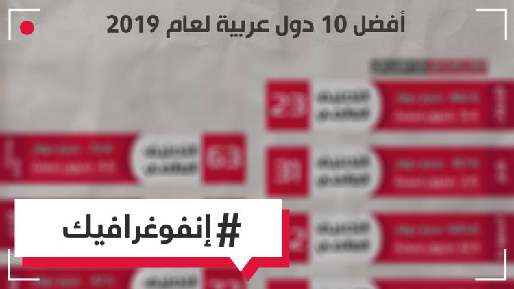 انفوغراف - أفضل 5 دول عربية لعام 2019