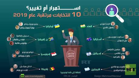10 انتخابات مرتقبة عام 2019
