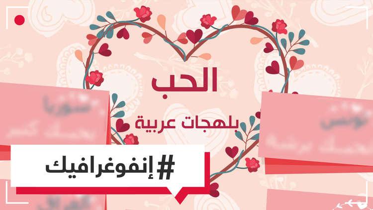 انفوغراف - كلمات الحب بلهجات عربية