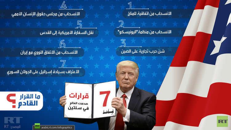 7 قرارات صدمت العالم في سنتين