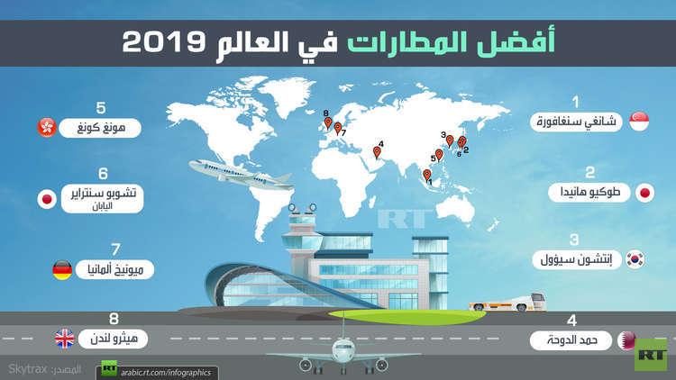 أفضل المطارات في العالم 2019