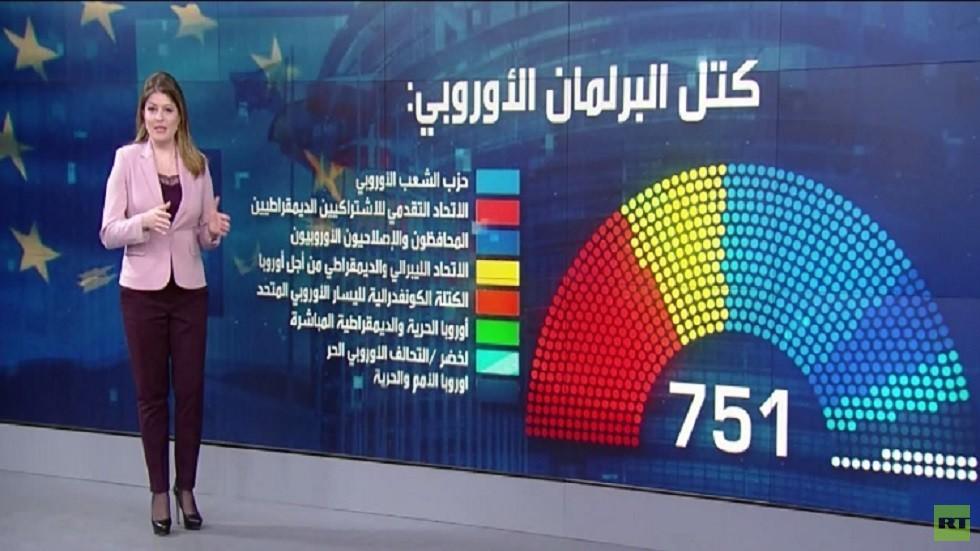 برلمان أوروبا.. اتحاد على وقع خلافات