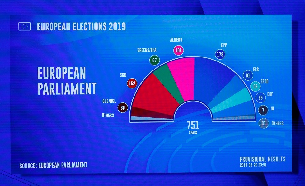 نتائج أولية لانتخابات البرلمان الأوروبي في بروكسل، بلجيكا، 27 مايو 2019