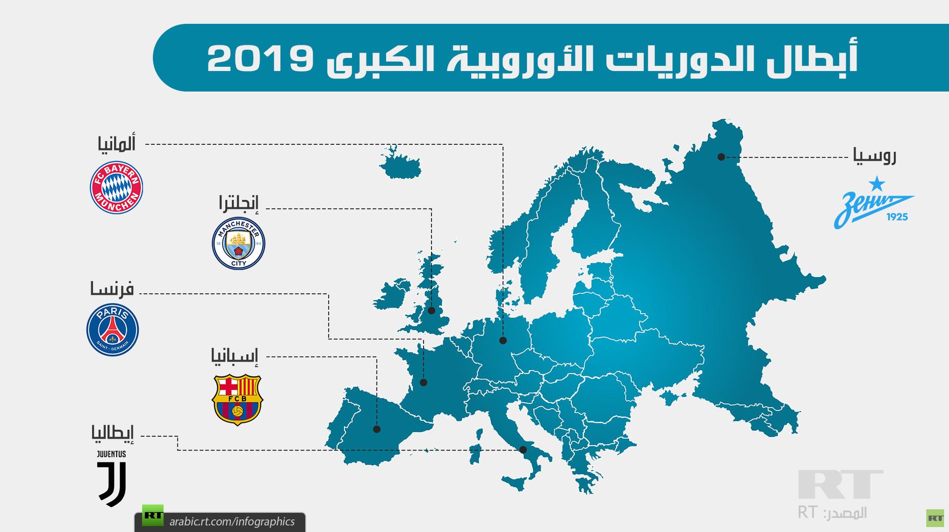 أبطال الدوريات الأوروبية الكبرى 2019