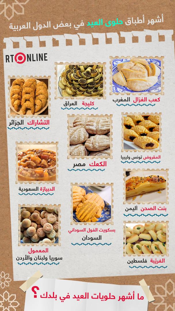 كعب الغزال والتشاراك والكعك.. إليك أشهر حلويات العيد في الدول العربية