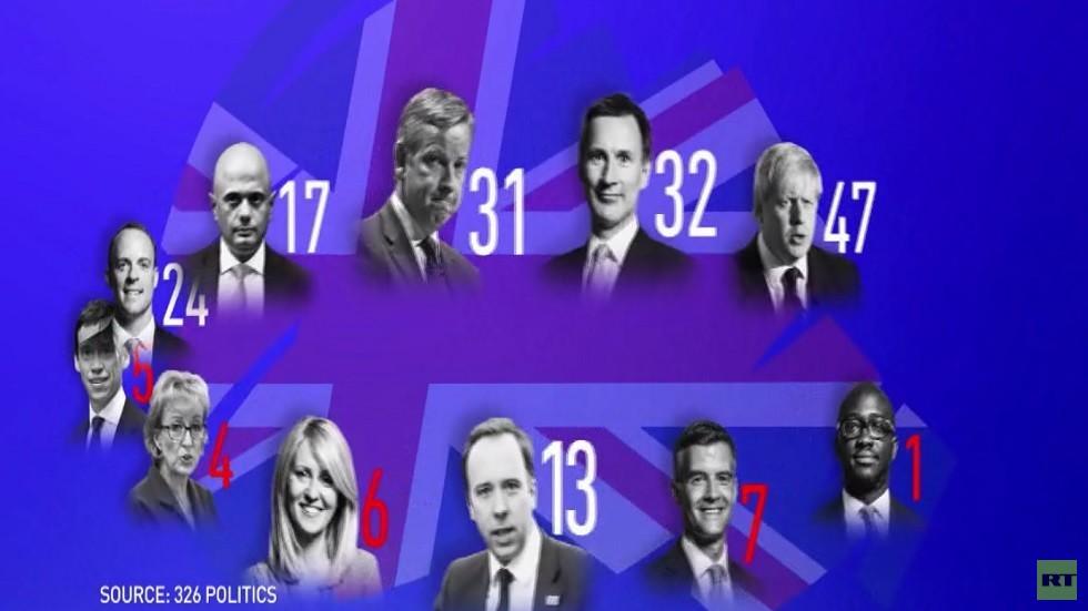 انطلاق السباق على زعامة حزب المحافظين