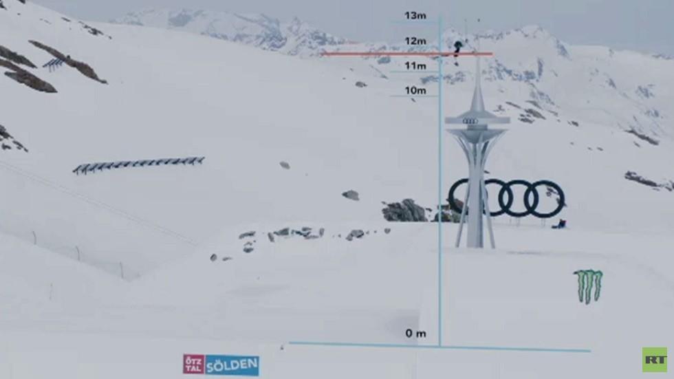 تسجيل أعلى قفزة حرة بالتزحلق على الثلج