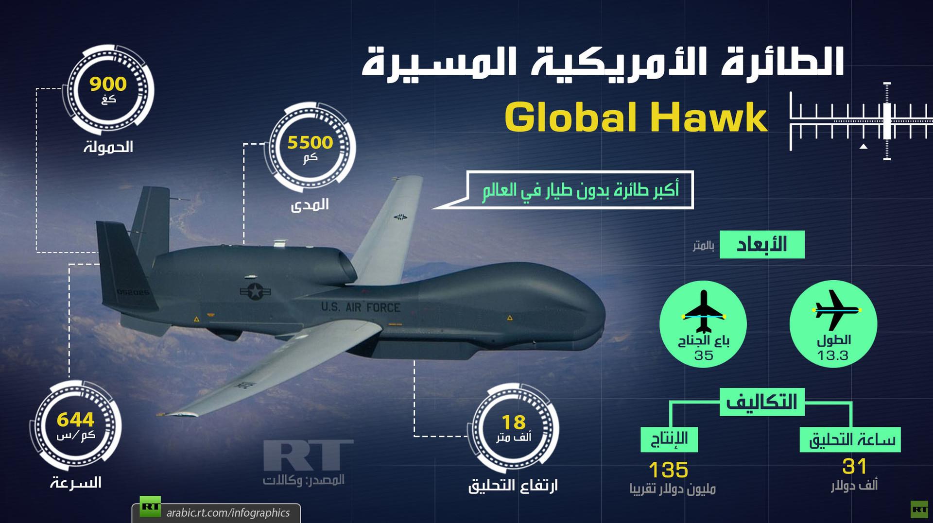 الطائرة الأمريكية المسيرة Global Hawk