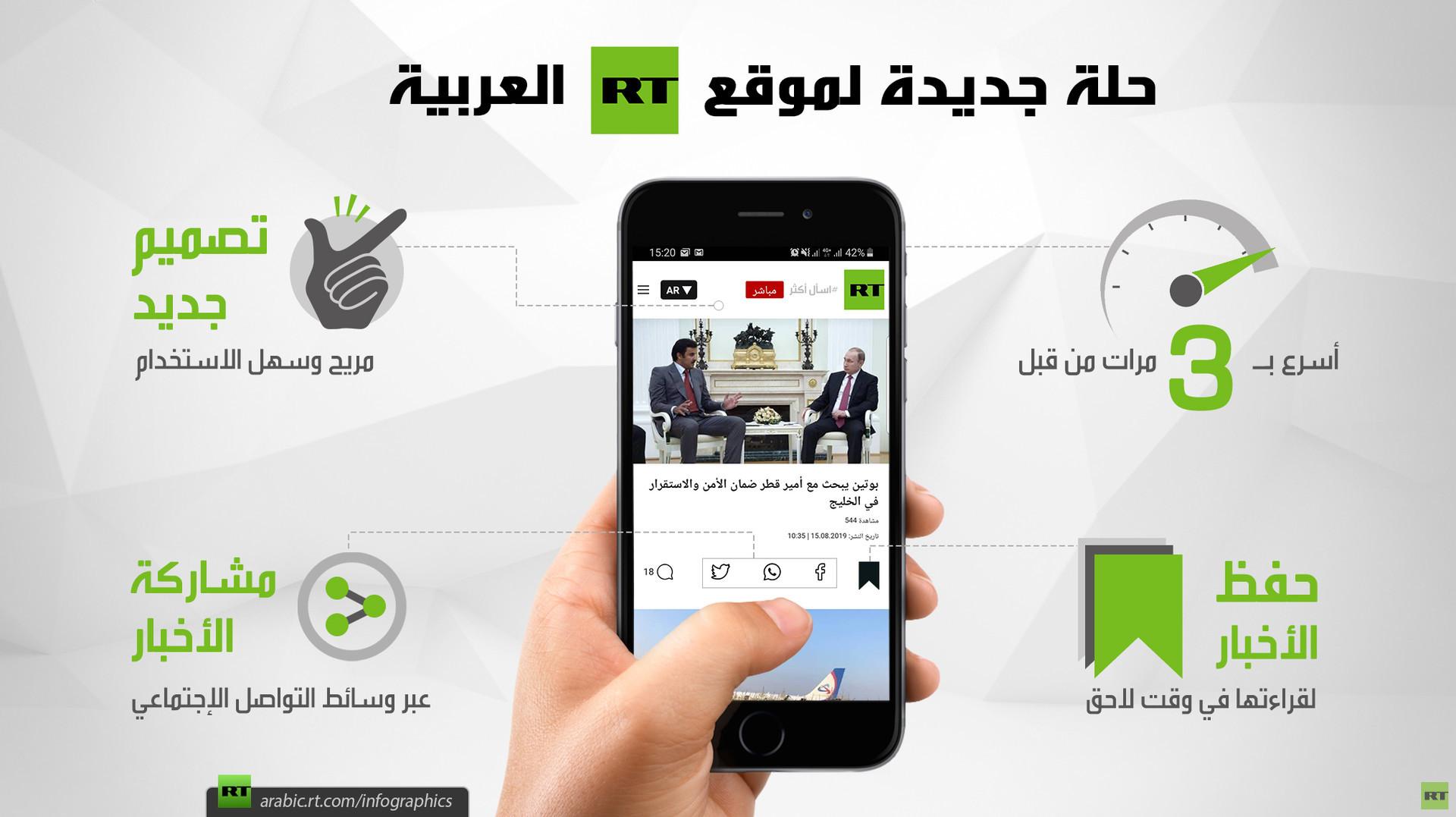 حلة جديدة لموقع RT العربية