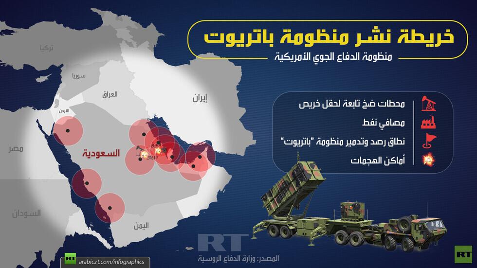 """الهجوم على أرامكو: واشنطن """"حددت مواقع في إيران أطلقت منها طائرات مسيرة وصواريخ"""" - صفحة 2 5d838ddf4c59b7209a5f3710"""