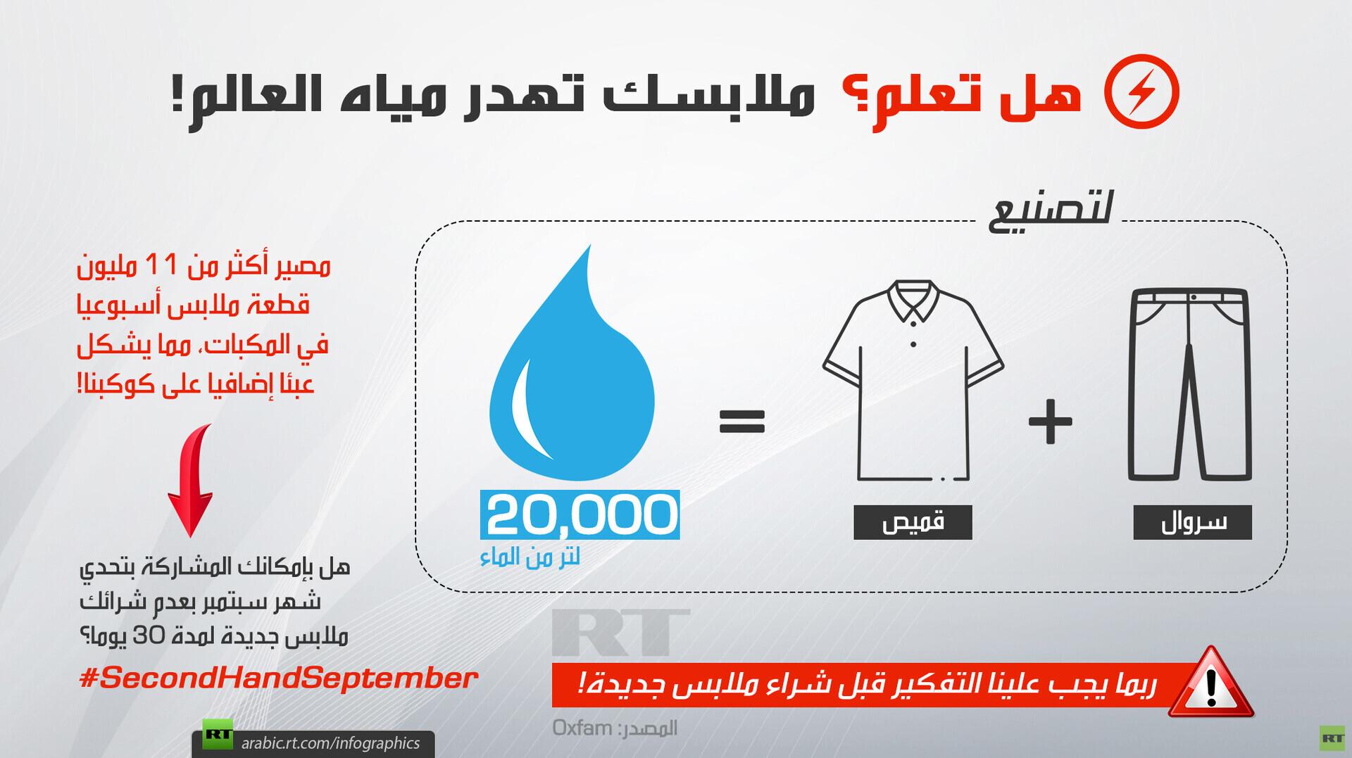ملابسك تهدر مياه العالم