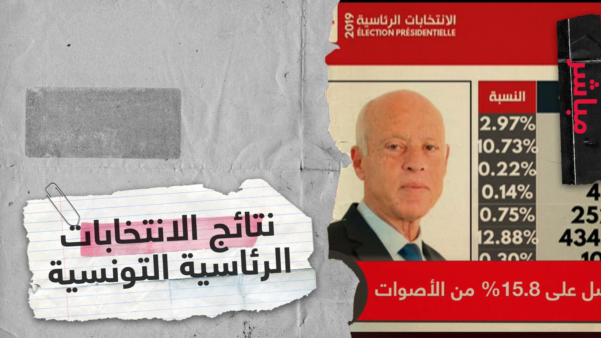 إعلان نتائج الانتخابات التونسية
