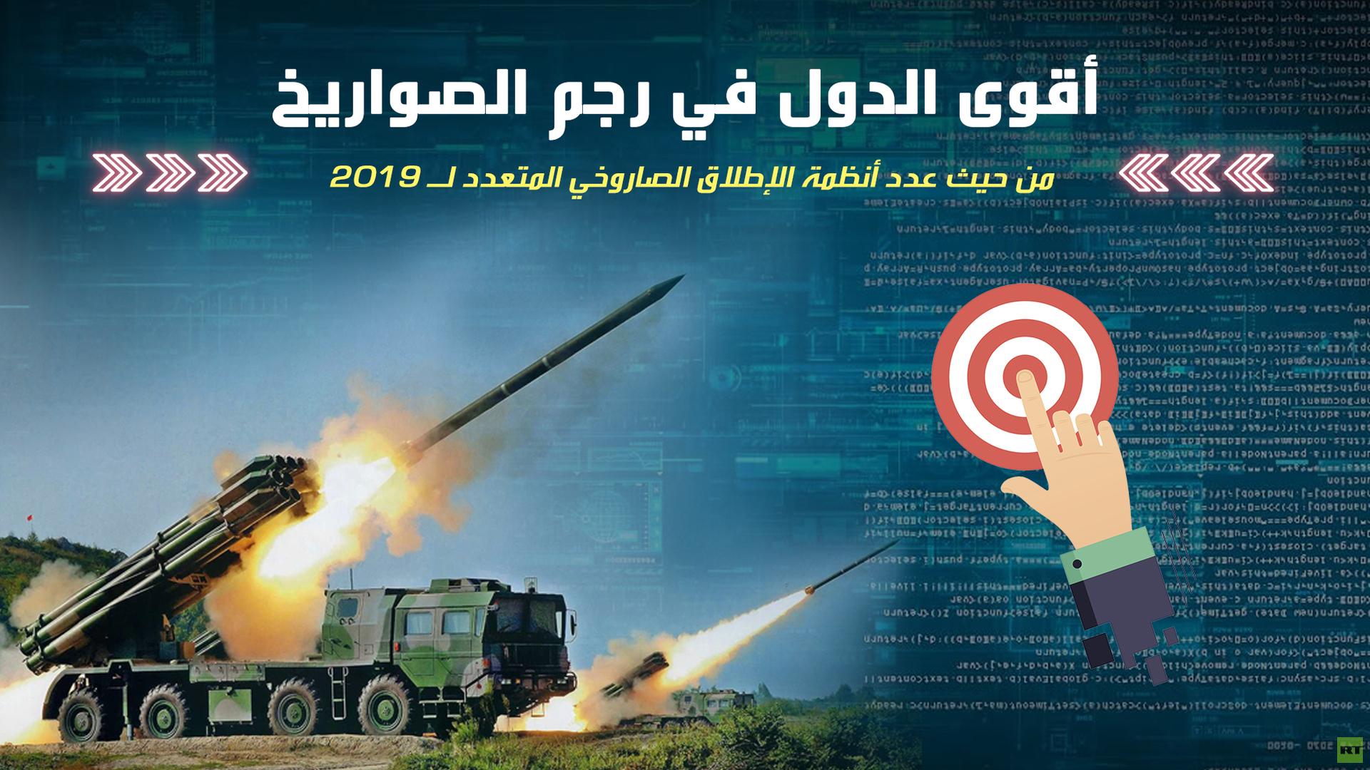 أقوى الدول في رجم الصواريخ 2019