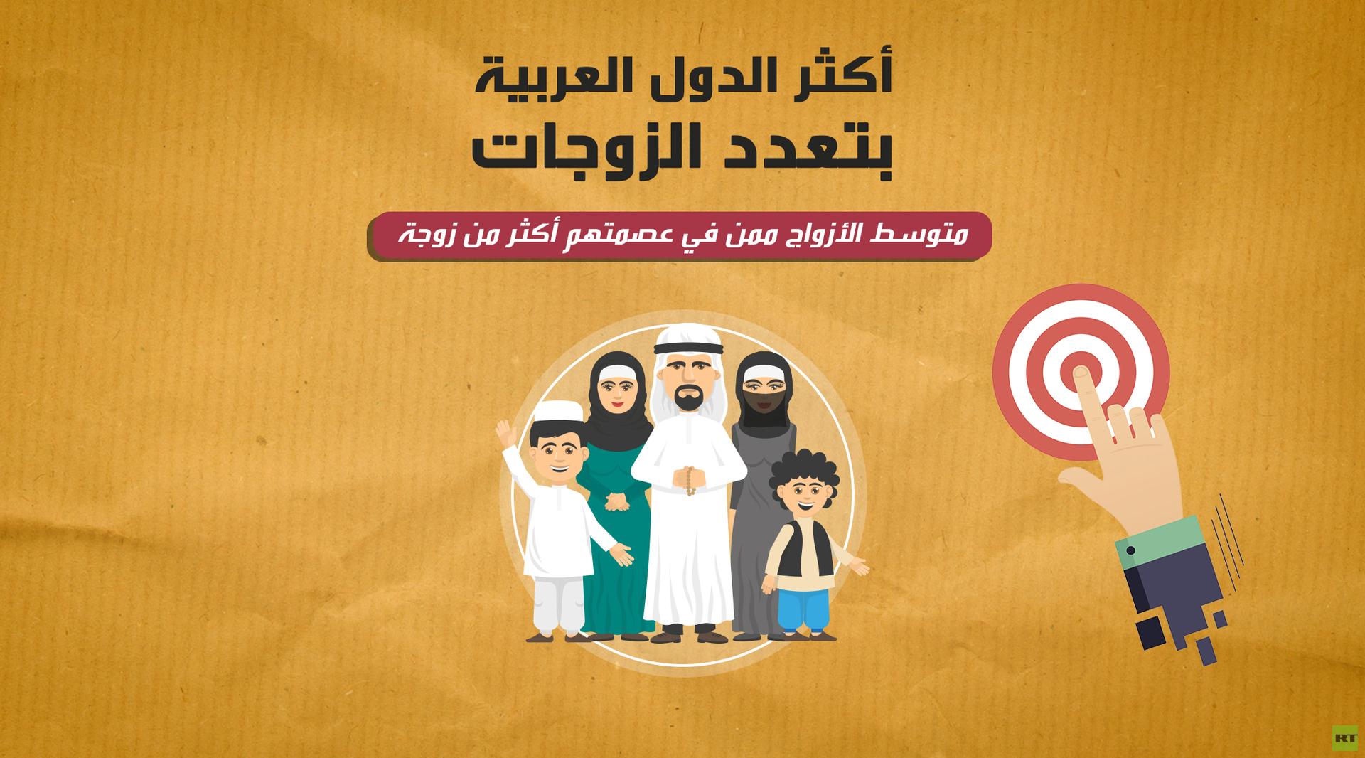 أكثر الدول العربية بتعدد الزوجات