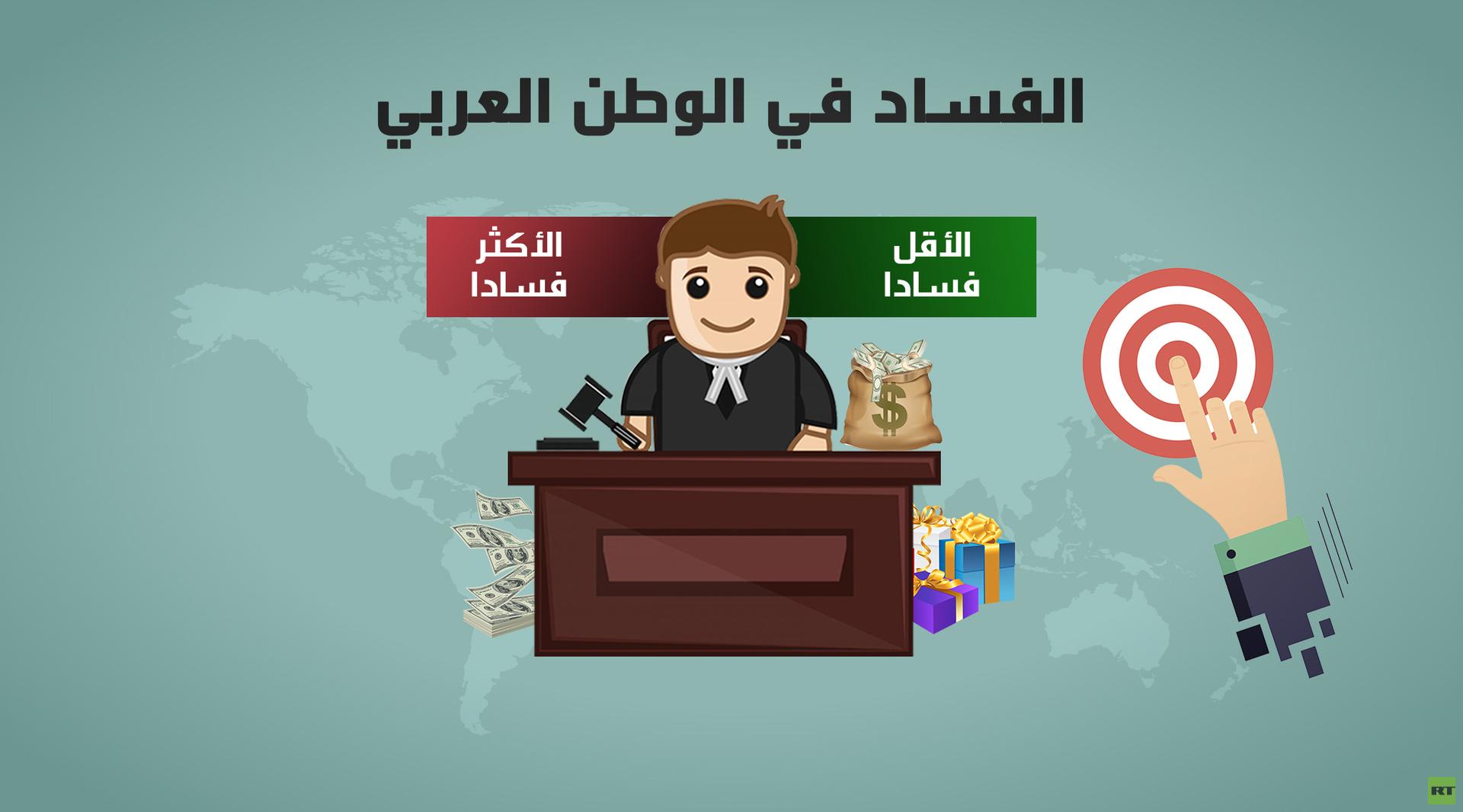 الفساد في الوطن العربي