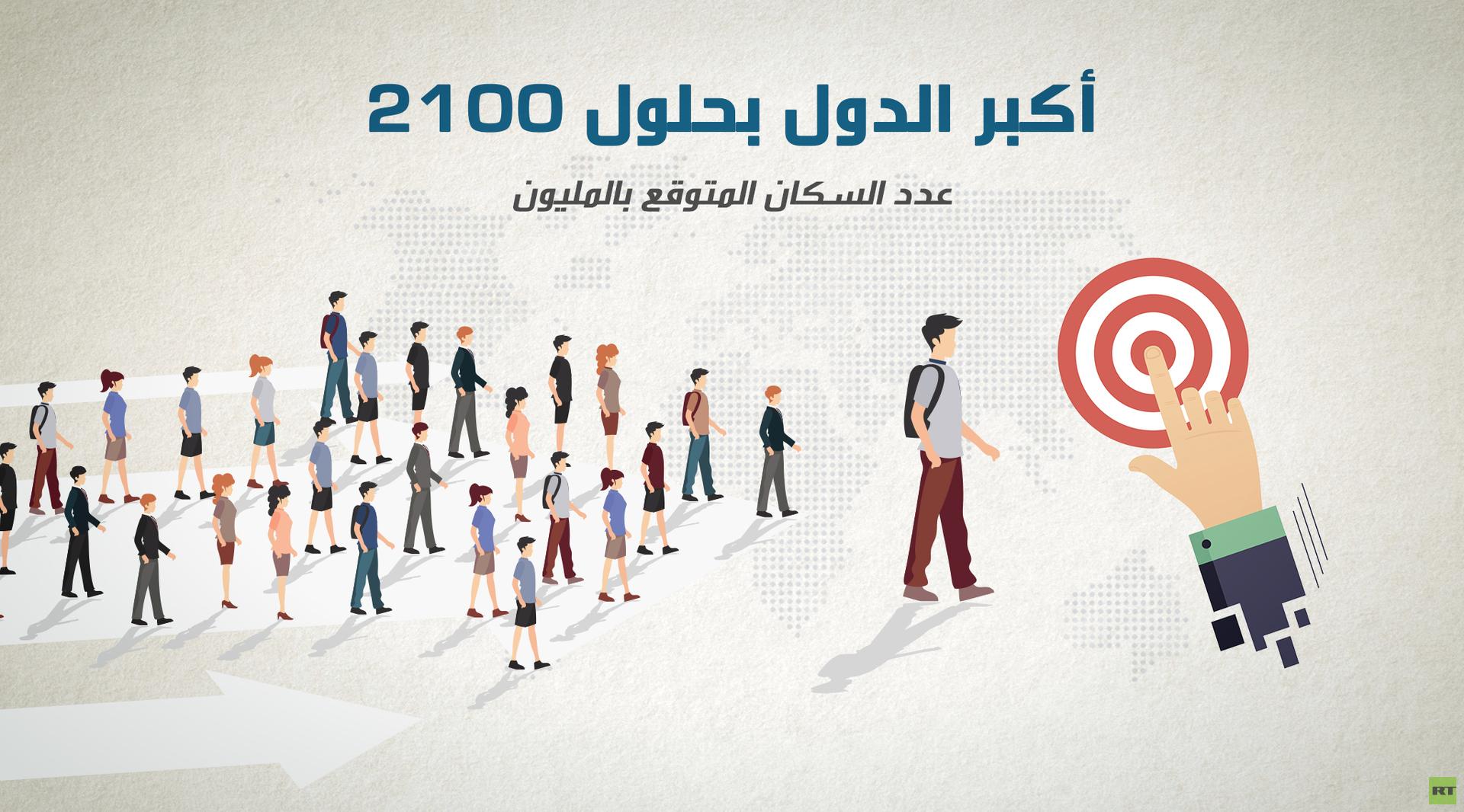 أكبر الدول بحلول 2100