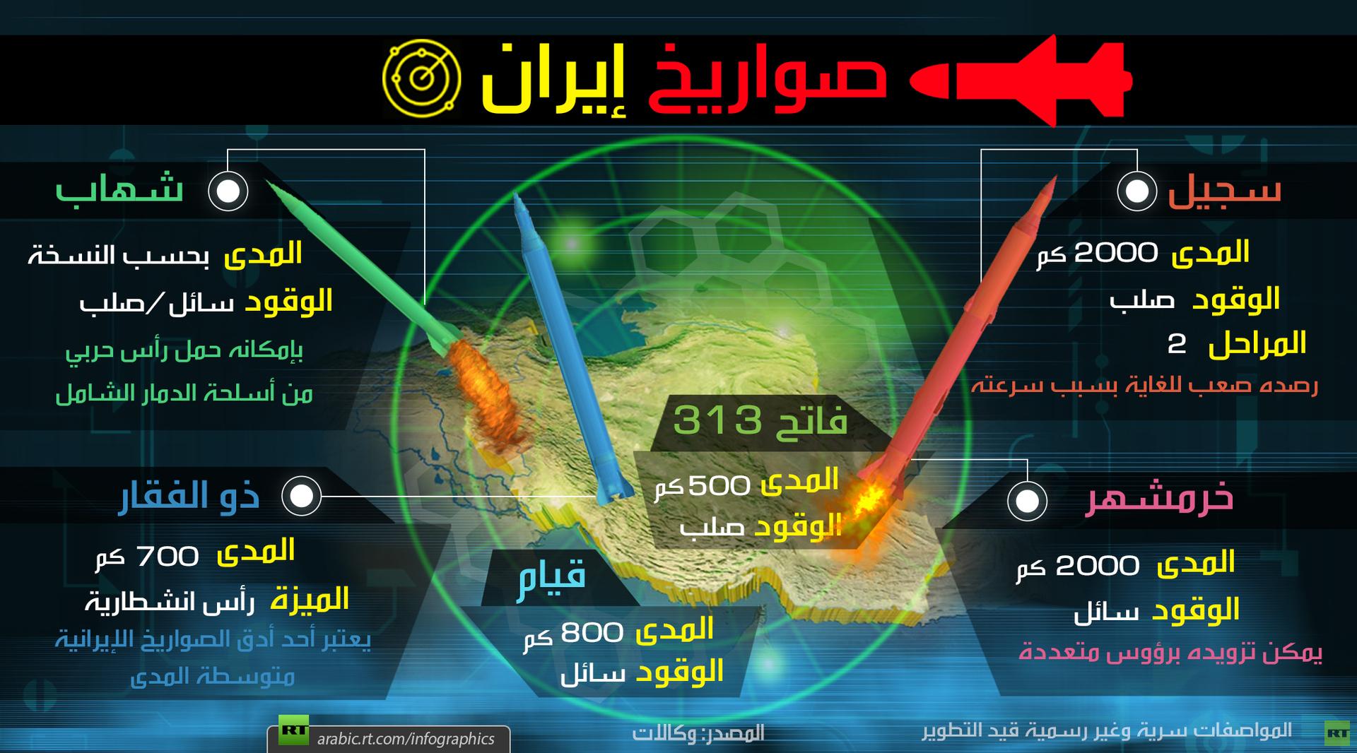 أبرز صواريخ إيران