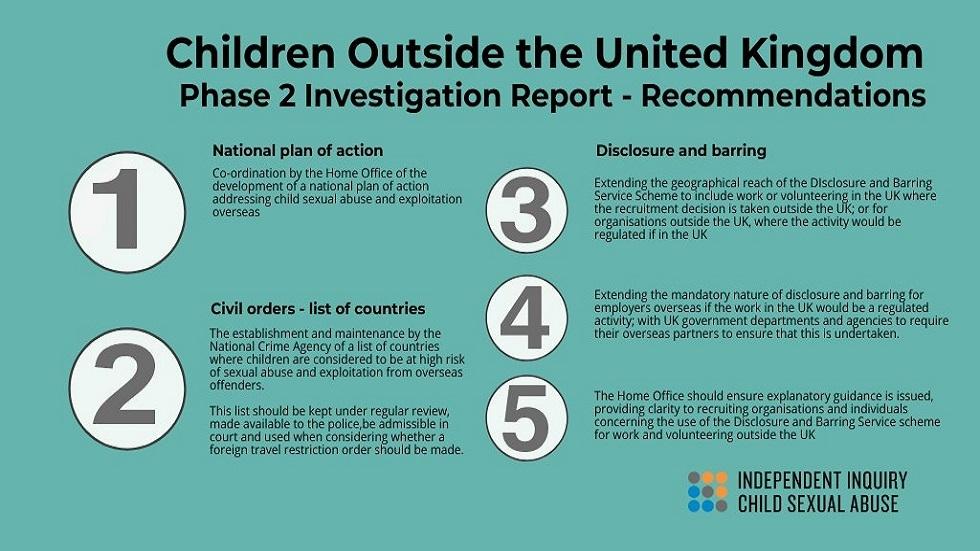 تقرير يكشف اعتداءات جنسية لبريطانيين على أطفال خارج البلاد