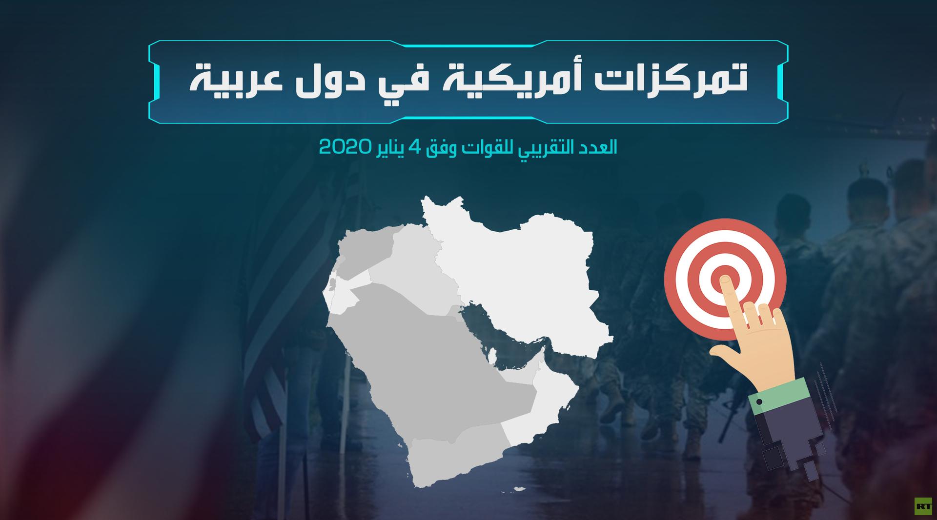 تمركزات عربية في دول عربية