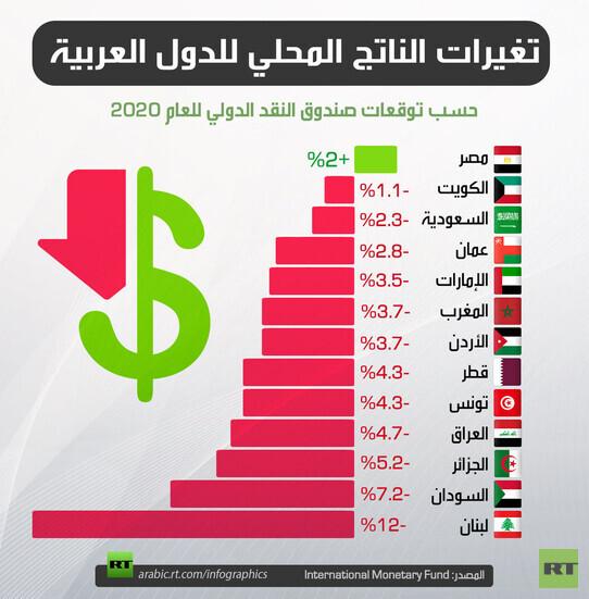 أخبار السعودية المحلية