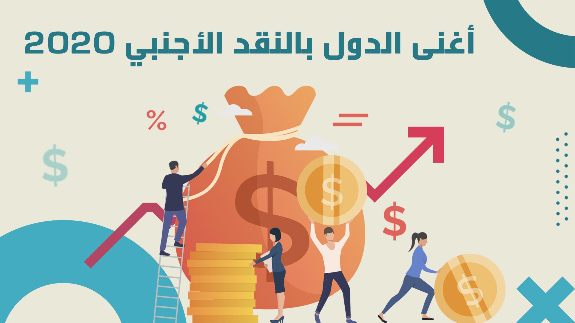 أغنى الدول بالنقد الأجنبي 2020