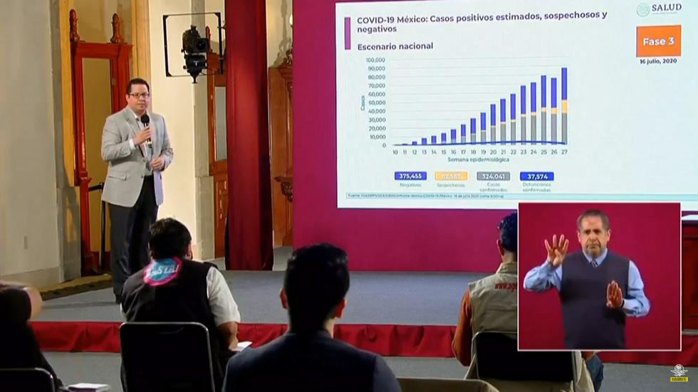 المكسيك تسجل 668 حالة وفاة و6406 إصابة جديدة بفيروس كورونا المستجد