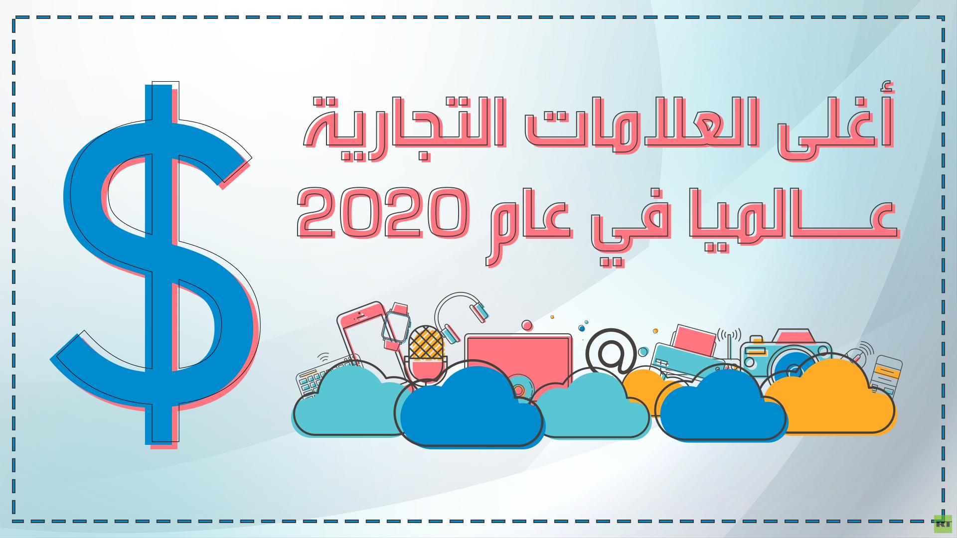 أغلى العلامات التجارية 2020