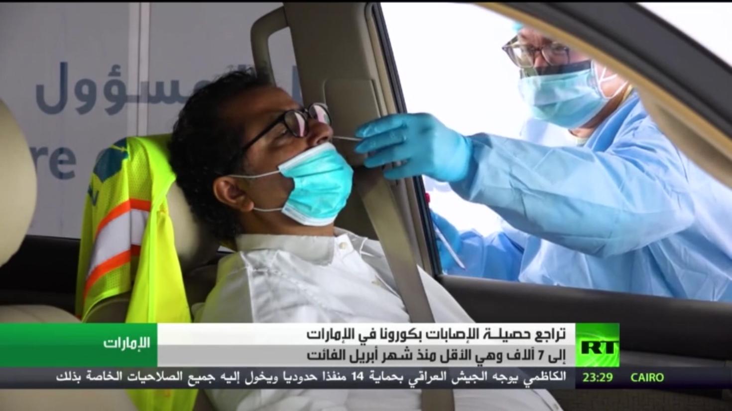 تراجع حصيلة الإصابات بكورونا في الإمارات