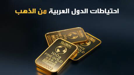 احتياطيات الدول العربية من الذهب