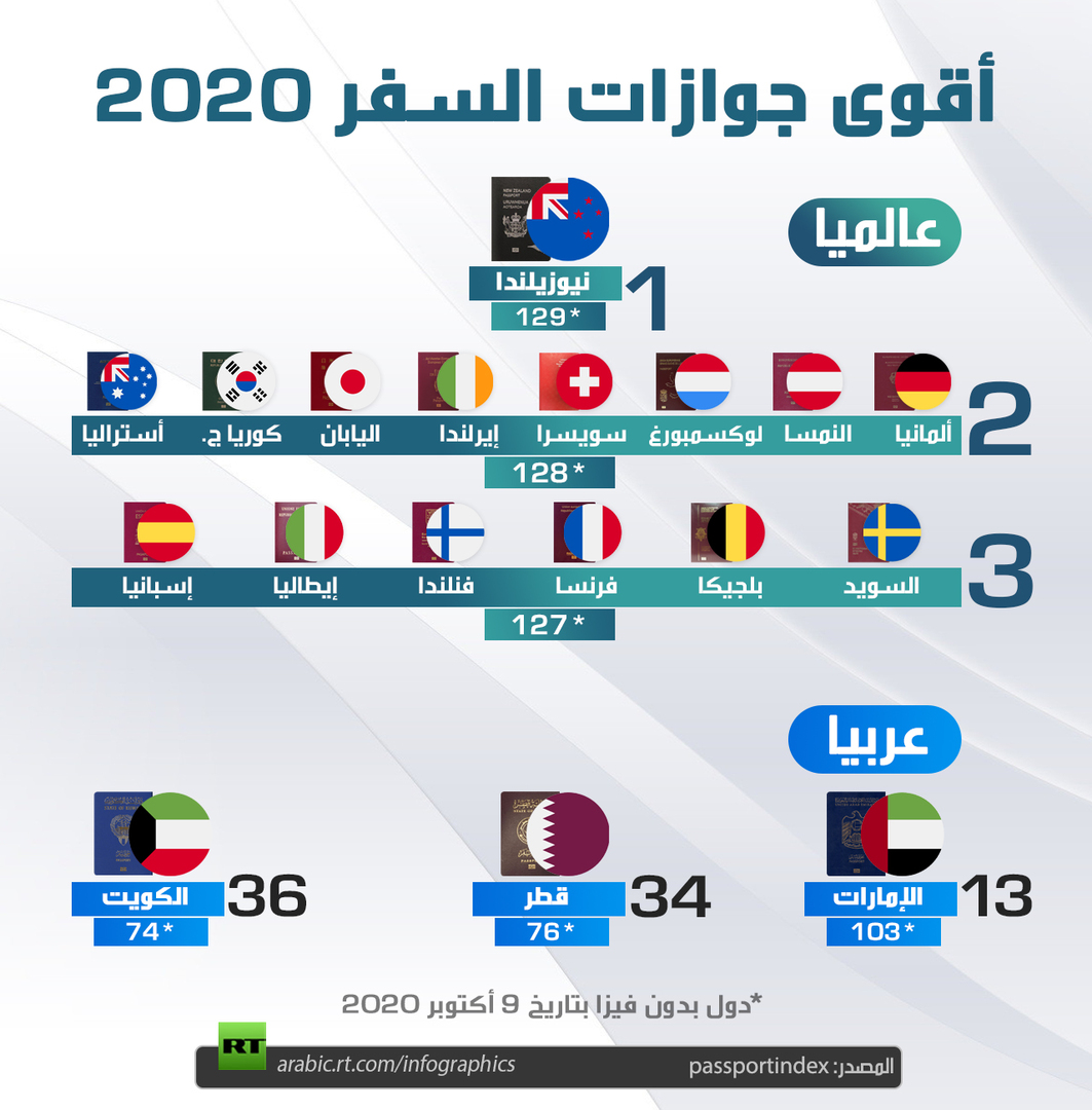 2020 pass