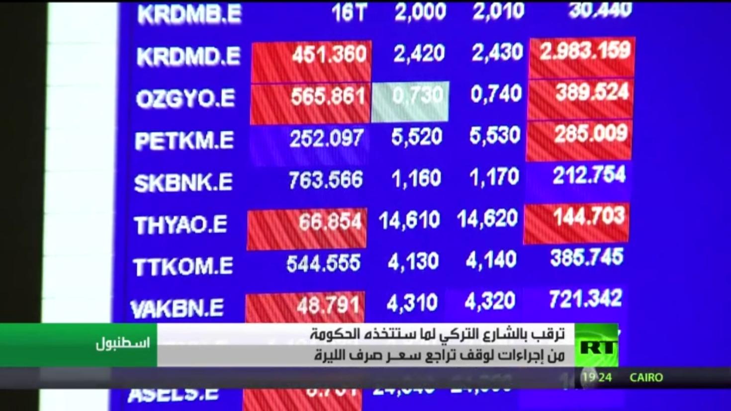 تواصل تراجع سعر صرف الليرة التركية