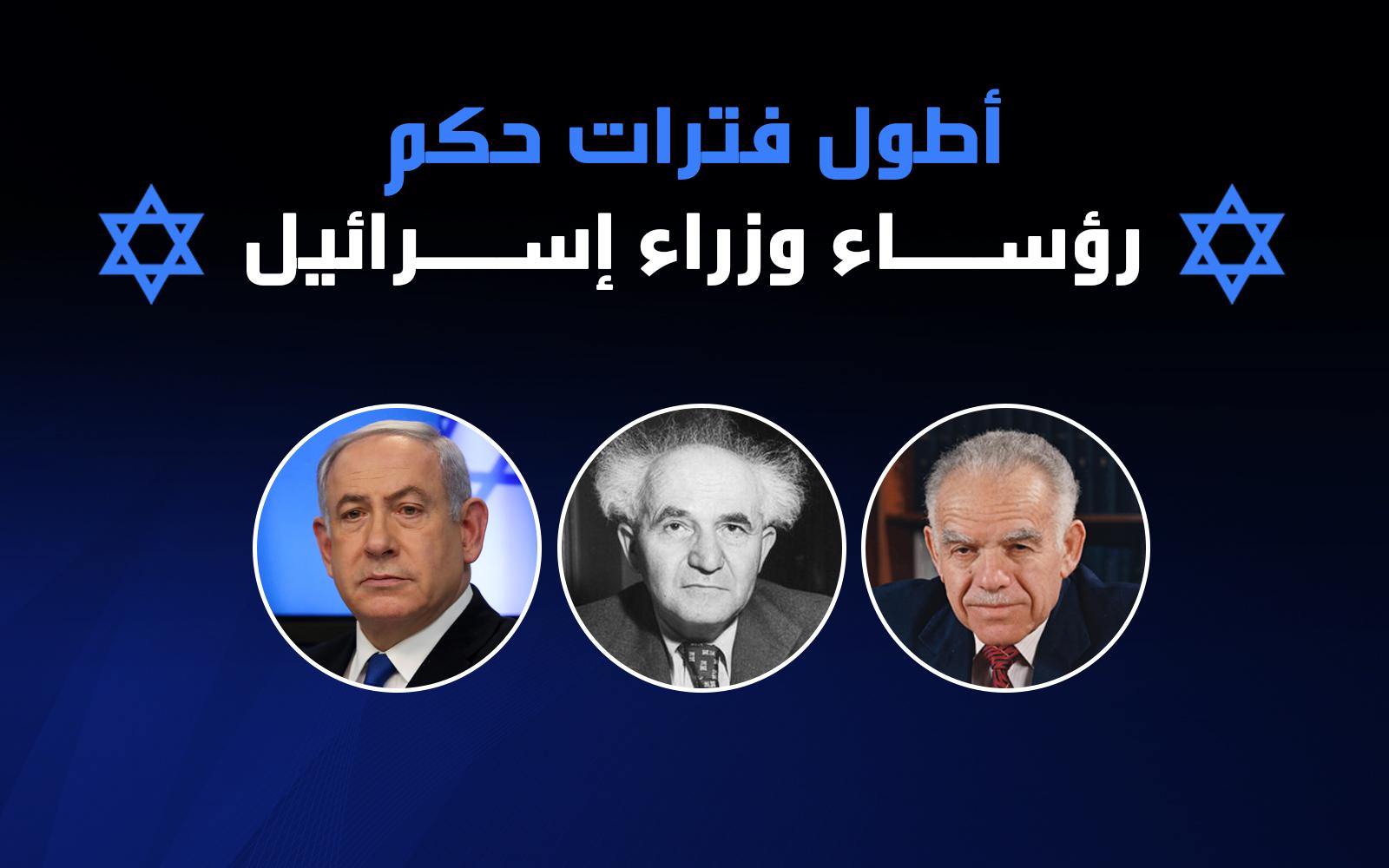 أطول فترات حكم رؤســاء وزراء إســرائيل
