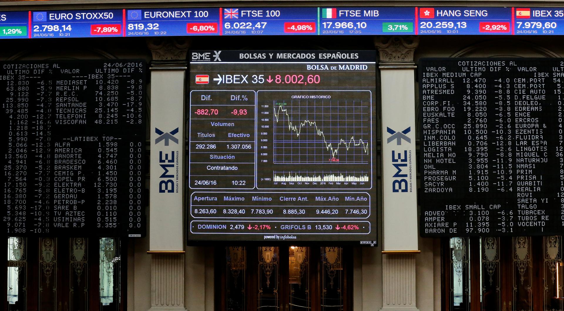 تحسن في المعنويات الأوروبية يساعد في صعود سوق الأسهم