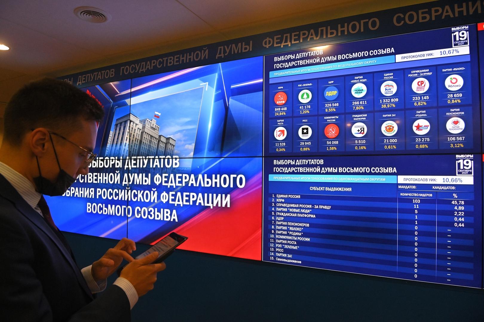 سيناتور روسي يكشف التبعات المحتملة لفرضية عدم اعتراف أوروبا بنتائج انتخابات الدوما