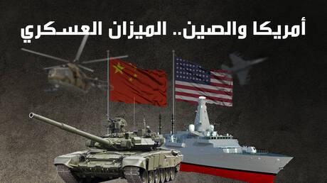 أمريكا والصين.. الميزان العسكري