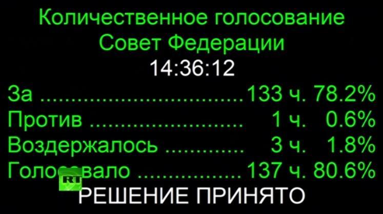 Совет Федерации одобрил законопроект, который приравнивает блогеров к СМИ
