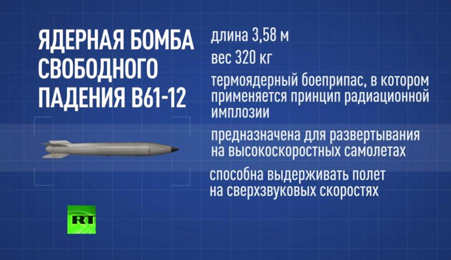 В Минобороны РФ прокомментировали испытания атомной бомбы в США