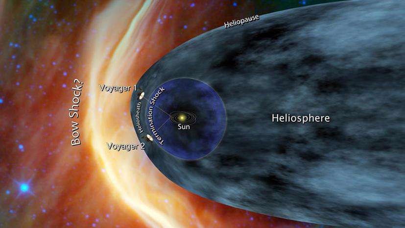 Зонд «Вояджер-1» покинул Солнечную систему